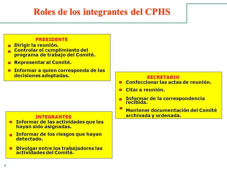 9 Roles de los integrantes del CPHS Dirigir la reunión. Controlar el cumplimiento del programa de trabajo del Comité. Representar al Comité. Informar