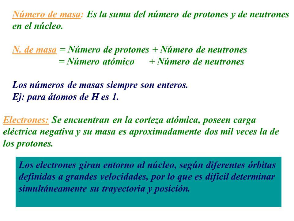 Número de masa: Es la suma del número de protones y de neutrones en el núcleo. N. de masa = Número de protones + Número de neutrones = Número atómico