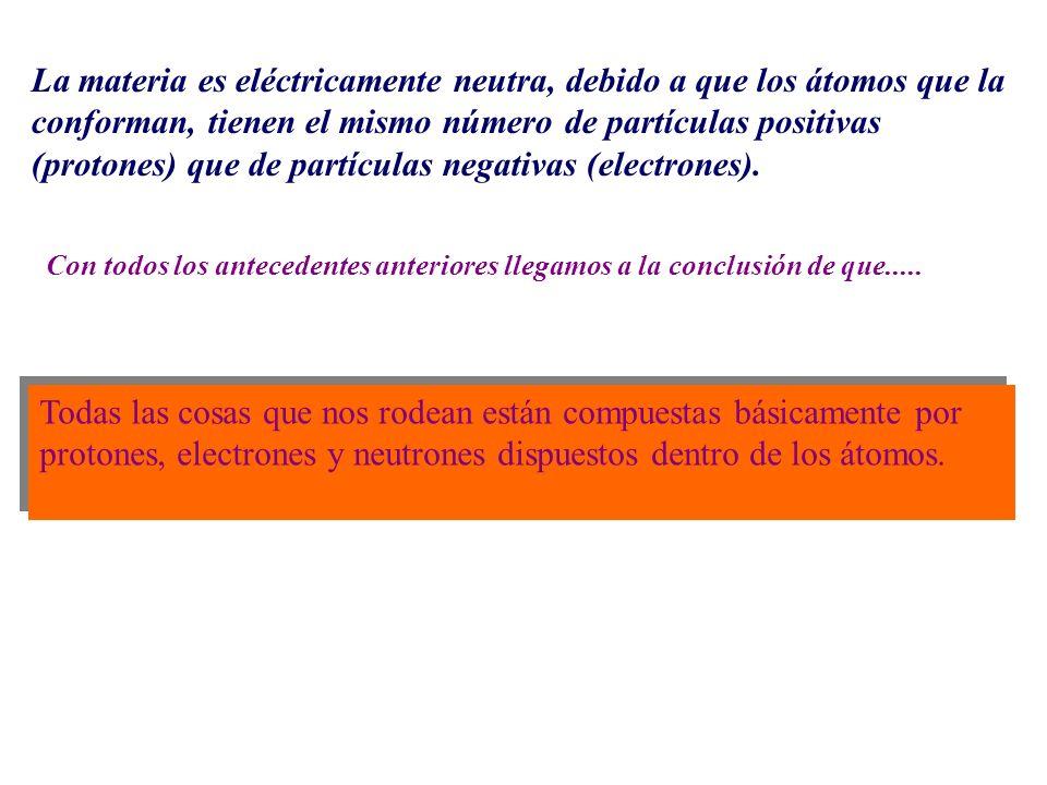 La materia es eléctricamente neutra, debido a que los átomos que la conforman, tienen el mismo número de partículas positivas (protones) que de partíc