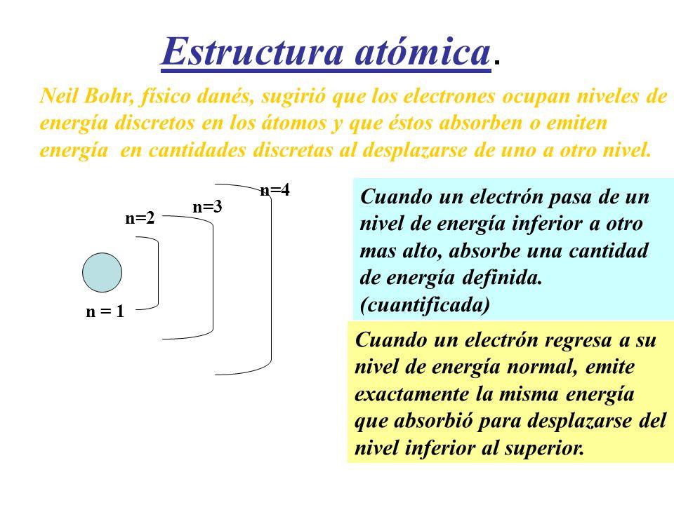 Estructura atómica. Neil Bohr, físico danés, sugirió que los electrones ocupan niveles de energía discretos en los átomos y que éstos absorben o emite