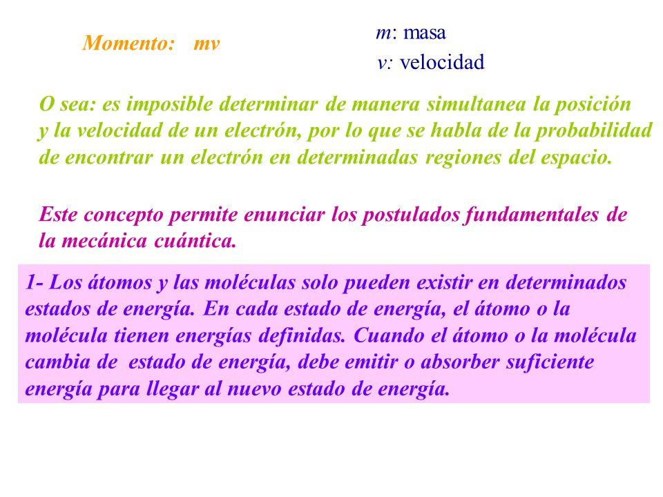 Momento: mv m: masa v: velocidad O sea: es imposible determinar de manera simultanea la posición y la velocidad de un electrón, por lo que se habla de