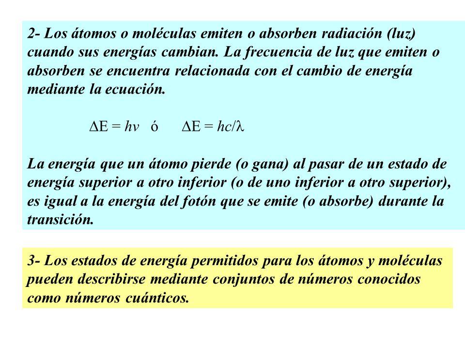 2- Los átomos o moléculas emiten o absorben radiación (luz) cuando sus energías cambian. La frecuencia de luz que emiten o absorben se encuentra relac