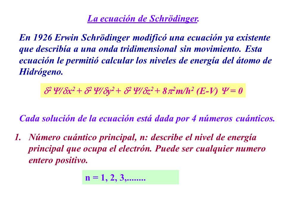 La ecuación de Schrödinger. En 1926 Erwin Schrödinger modificó una ecuación ya existente que describía a una onda tridimensional sin movimiento. Esta