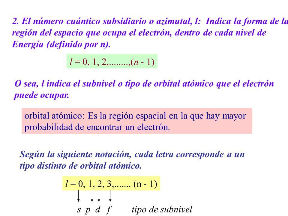 2. El número cuántico subsidiario o azimutal, l: Indica la forma de la región del espacio que ocupa el electrón, dentro de cada nivel de Energía (defi