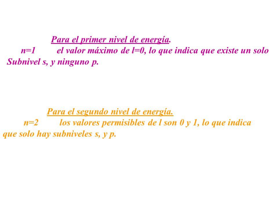 Para el primer nivel de energía. n=1 el valor máximo de l=0, lo que indica que existe un solo Subnivel s, y ninguno p. Para el segundo nivel de energí