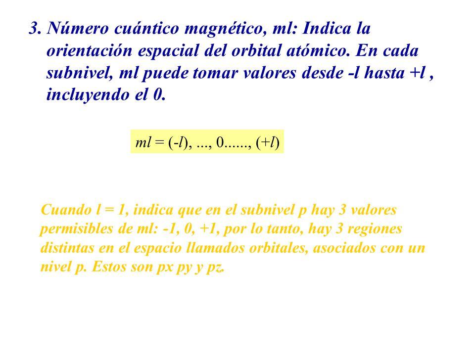 3. Número cuántico magnético, ml: Indica la orientación espacial del orbital atómico. En cada subnivel, ml puede tomar valores desde -l hasta +l, incl
