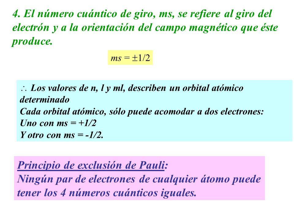 4. El número cuántico de giro, ms, se refiere al giro del electrón y a la orientación del campo magnético que éste produce. ms = 1/2 Los valores de n,