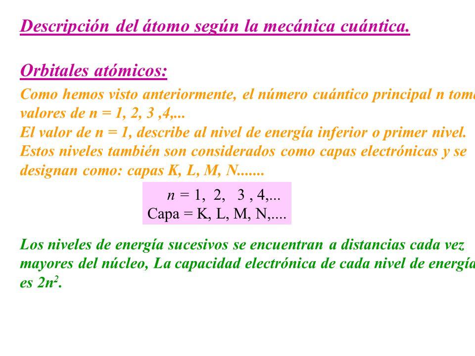 Descripción del átomo según la mecánica cuántica. Orbitales atómicos: Como hemos visto anteriormente, el número cuántico principal n toma valores de n
