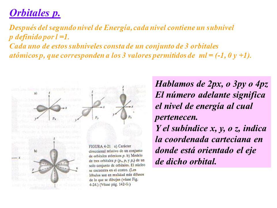 Orbitales p. Después del segundo nivel de Energía, cada nivel contiene un subnivel p definido por l =1. Cada uno de estos subniveles consta de un conj