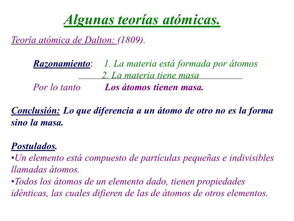 Algunas teorías atómicas. Teoría atómica de Dalton: (1809). Razonamiento: 1. La materia está formada por átomos 2. La materia tiene masa Por lo tanto
