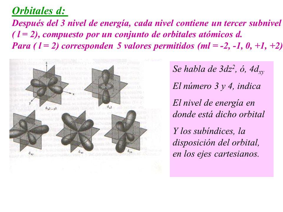 Orbitales d: Después del 3 nivel de energía, cada nivel contiene un tercer subnivel ( l = 2), compuesto por un conjunto de orbitales atómicos d. Para
