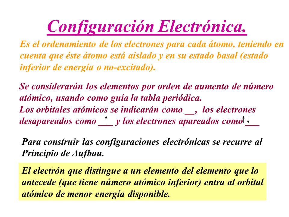 Configuración Electrónica. Es el ordenamiento de los electrones para cada átomo, teniendo en cuenta que éste átomo está aislado y en su estado basal (