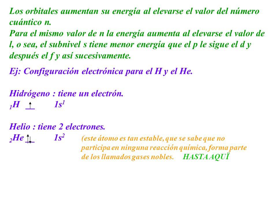 Los orbitales aumentan su energía al elevarse el valor del número cuántico n. Para el mismo valor de n la energía aumenta al elevarse el valor de l, o