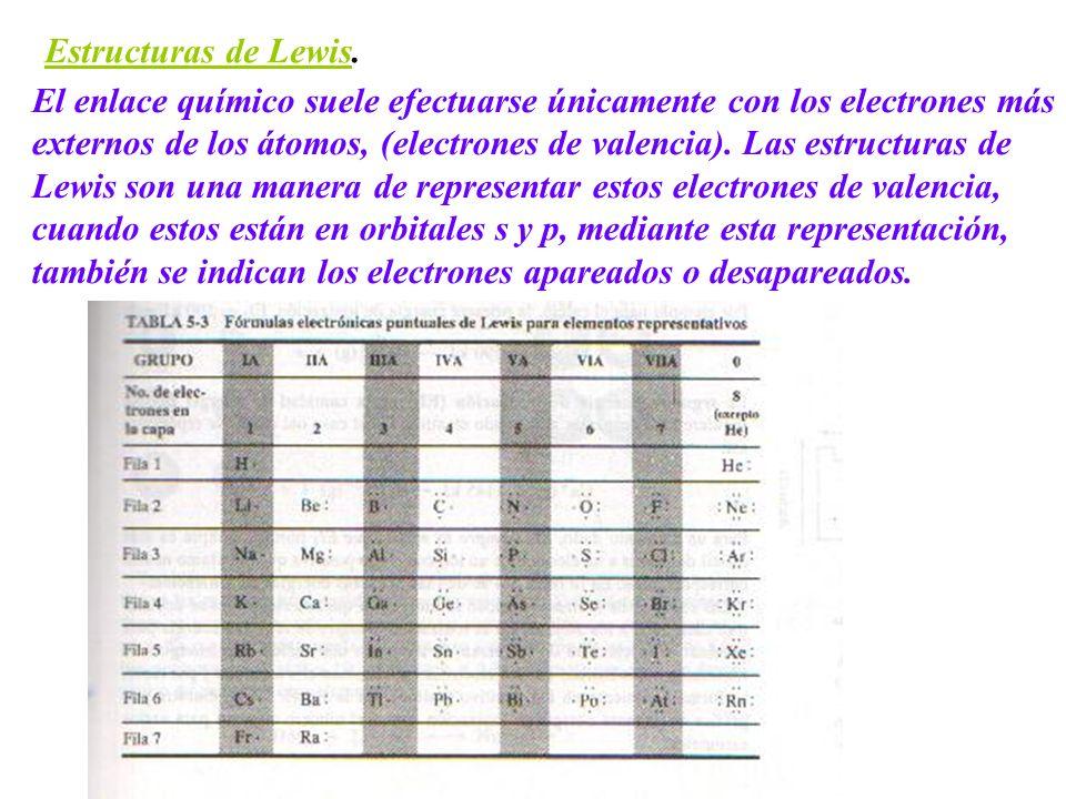Estructuras de Lewis. El enlace químico suele efectuarse únicamente con los electrones más externos de los átomos, (electrones de valencia). Las estru