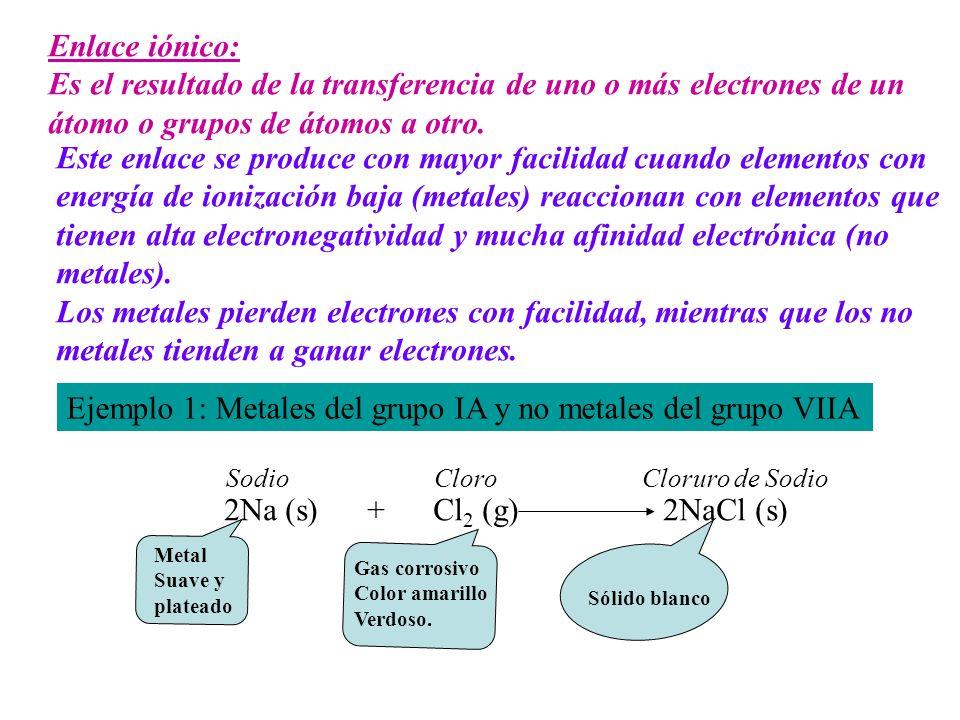 Enlace iónico: Es el resultado de la transferencia de uno o más electrones de un átomo o grupos de átomos a otro. Este enlace se produce con mayor fac