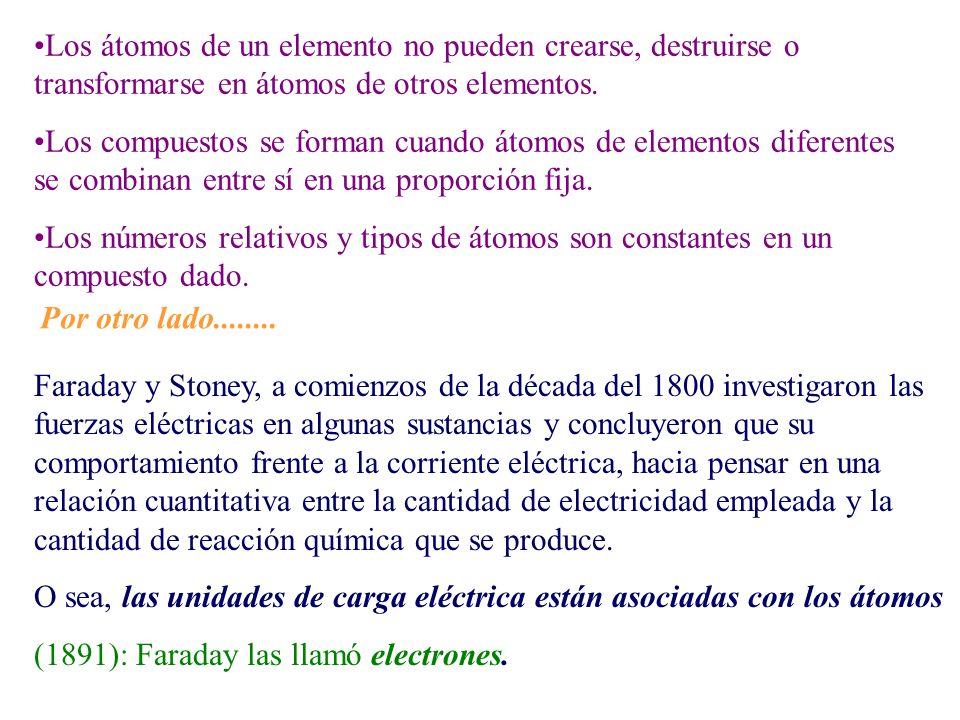 Los átomos de un elemento no pueden crearse, destruirse o transformarse en átomos de otros elementos. Los compuestos se forman cuando átomos de elemen