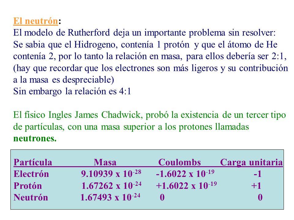El neutrón: El modelo de Rutherford deja un importante problema sin resolver: Se sabia que el Hidrogeno, contenía 1 protón y que el átomo de He conten