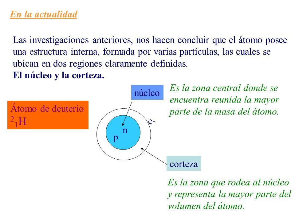 Las investigaciones anteriores, nos hacen concluir que el átomo posee una estructura interna, formada por varias partículas, las cuales se ubican en d