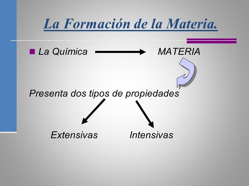 La Formación de la Materia. La Química MATERIA Presenta dos tipos de propiedades Extensivas Intensivas
