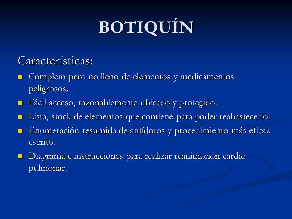 BOTIQUÍN Componentes: Componentes: Debe tener algunos antisépticos para heridas menores.