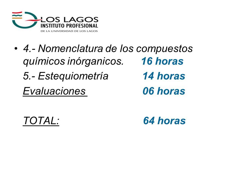 4.- Nomenclatura de los compuestos químicos inórganicos. 16 horas 5.- Estequiometría 14 horas Evaluaciones 06 horas TOTAL: 64 horas