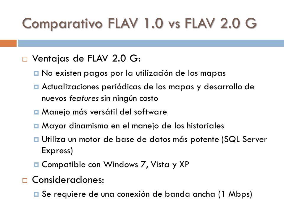 Comparativo FLAV 1.0 vs FLAV 2.0 G Ventajas de FLAV 2.0 G: No existen pagos por la utilización de los mapas Actualizaciones periódicas de los mapas y