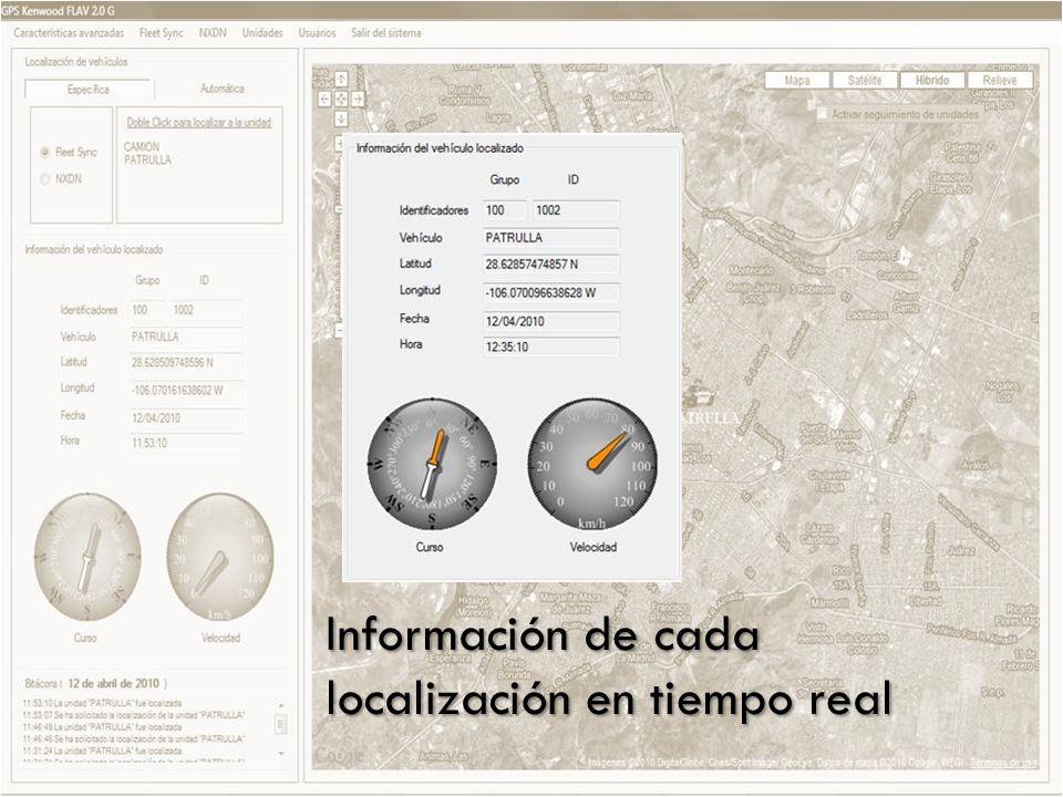 Información de cada localización en tiempo real