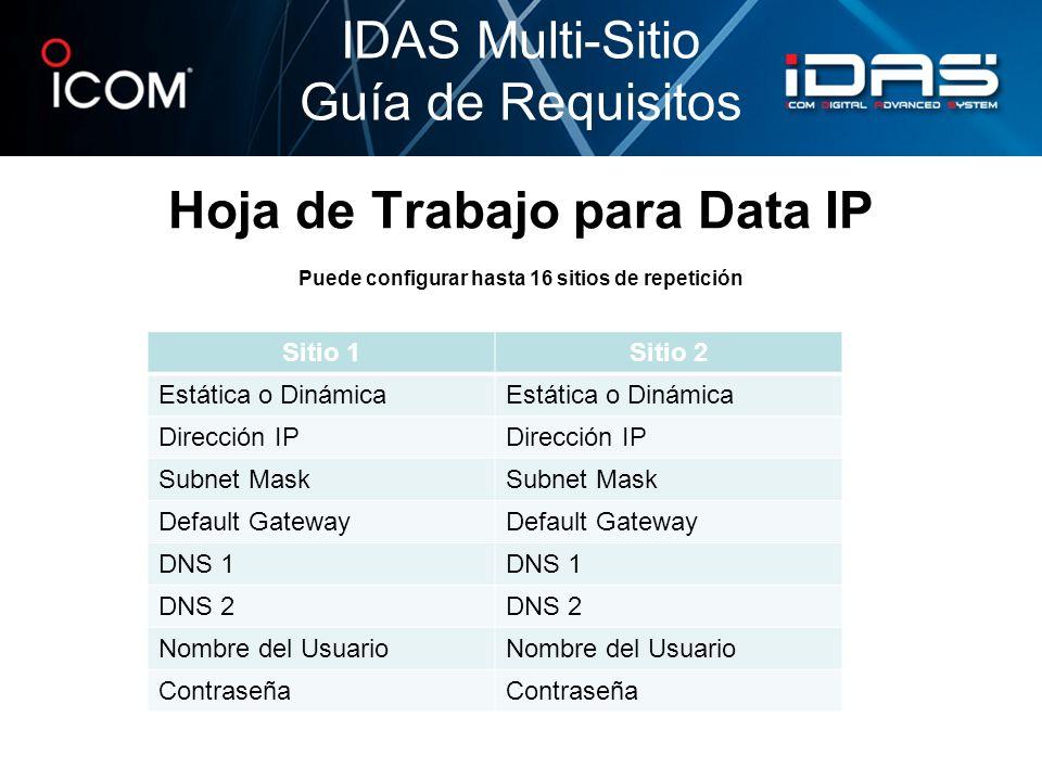 Convenciones de direcciones IP IDAS Multi-Sitio Guía de Requisitos Numero del SitioComputadoraRouterUC FR 5000 1192.168.2.10192.168.2.1192.168.2.11 2192.168.