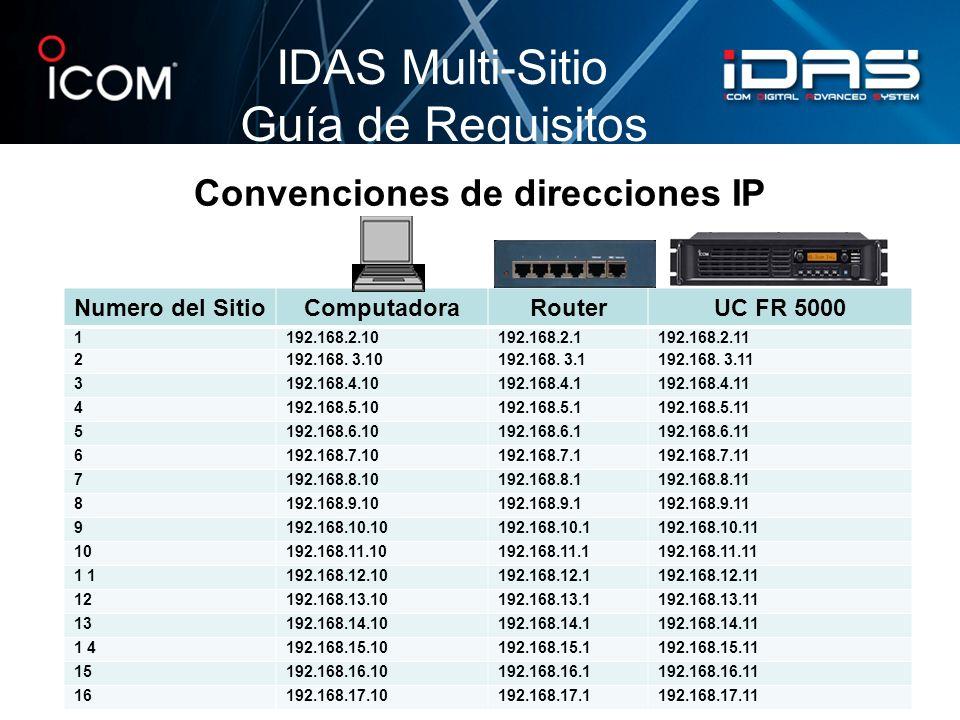 Convenciones de direcciones IP IDAS Multi-Sitio Guía de Requisitos Numero del SitioComputadoraRouterUC FR 5000 1192.168.2.10192.168.2.1192.168.2.11 21