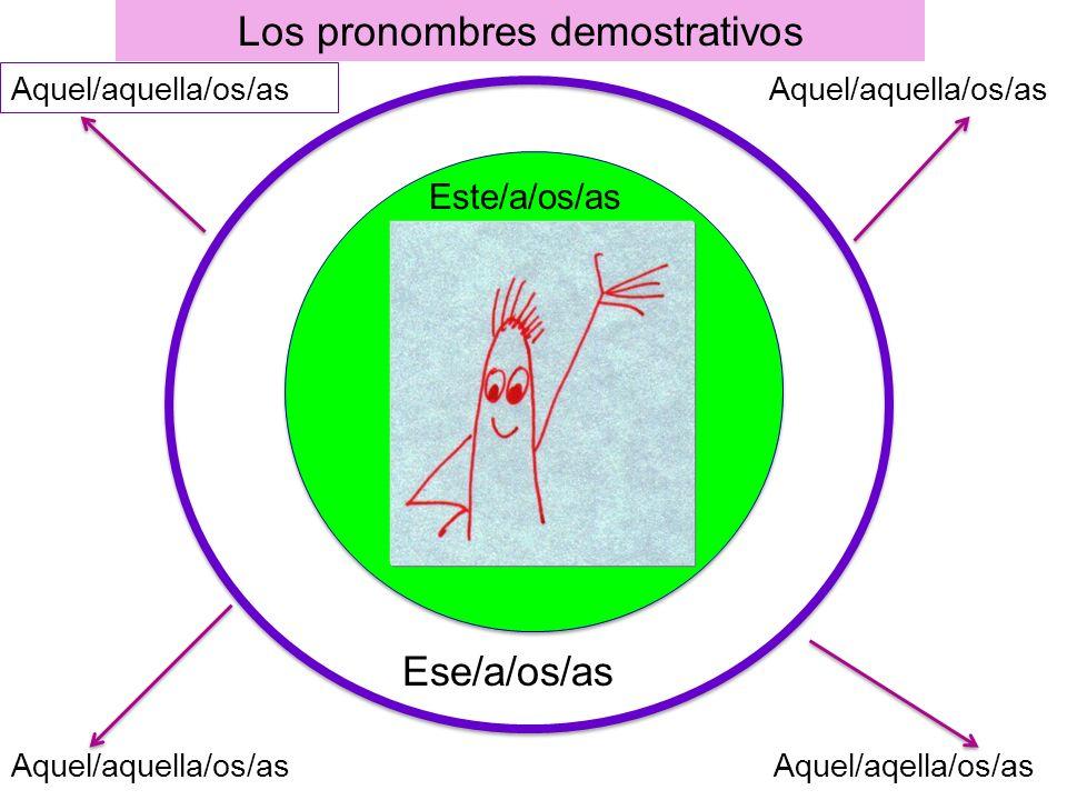 Los pronombres demostrativos Este/a/os/as Ese/a/os/as Aquel/aquella/os/as Aquel/aqella/os/as