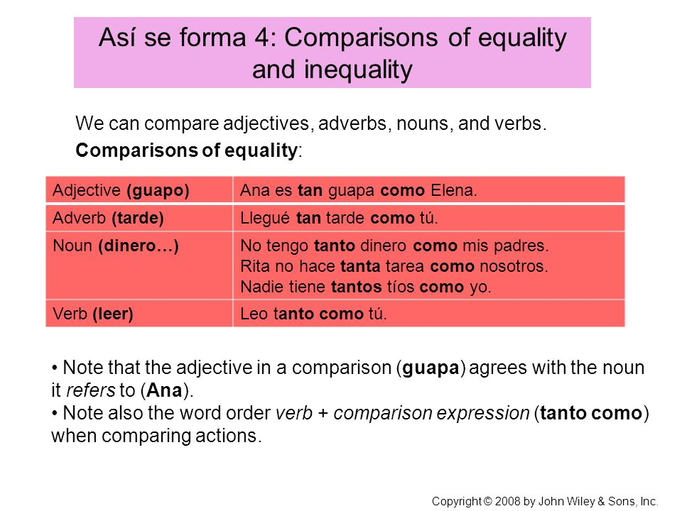 Copyright © 2008 by John Wiley & Sons, Inc. Así se forma 4: Comparisons of equality and inequality We can compare adjectives, adverbs, nouns, and verb