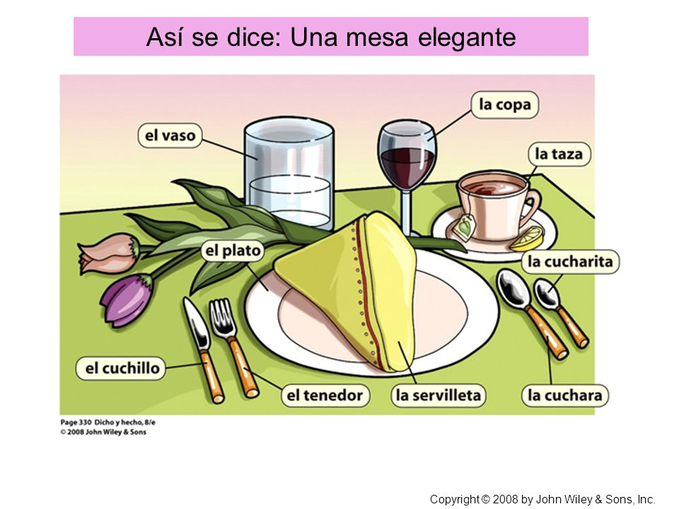 Copyright © 2008 by John Wiley & Sons, Inc. Así se dice: Una mesa elegante