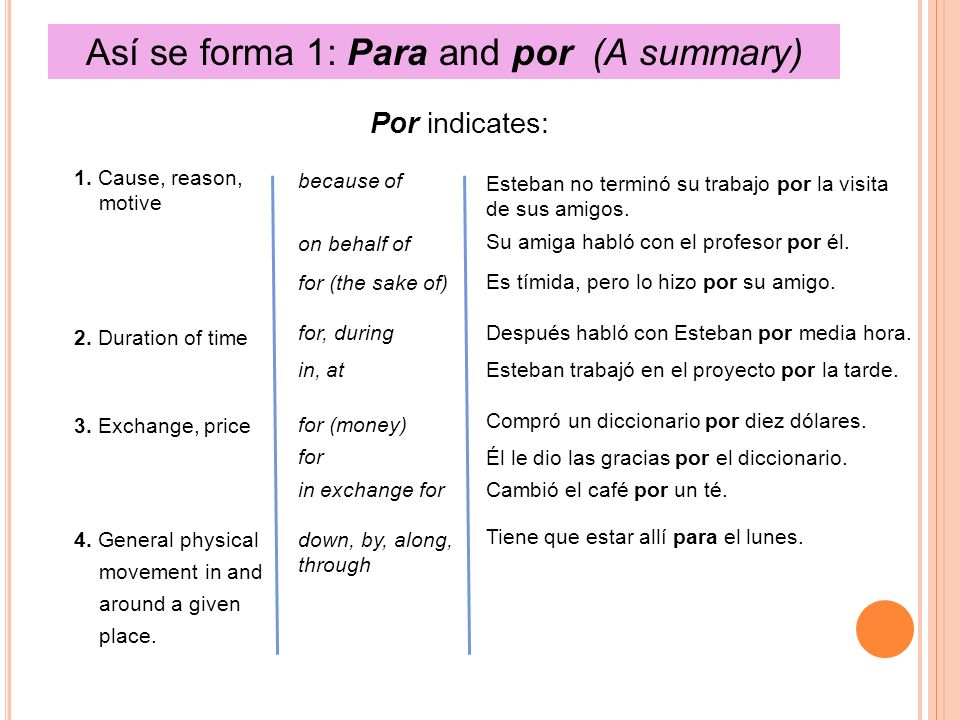 Así se forma 1: Para and por (A summary) 1.