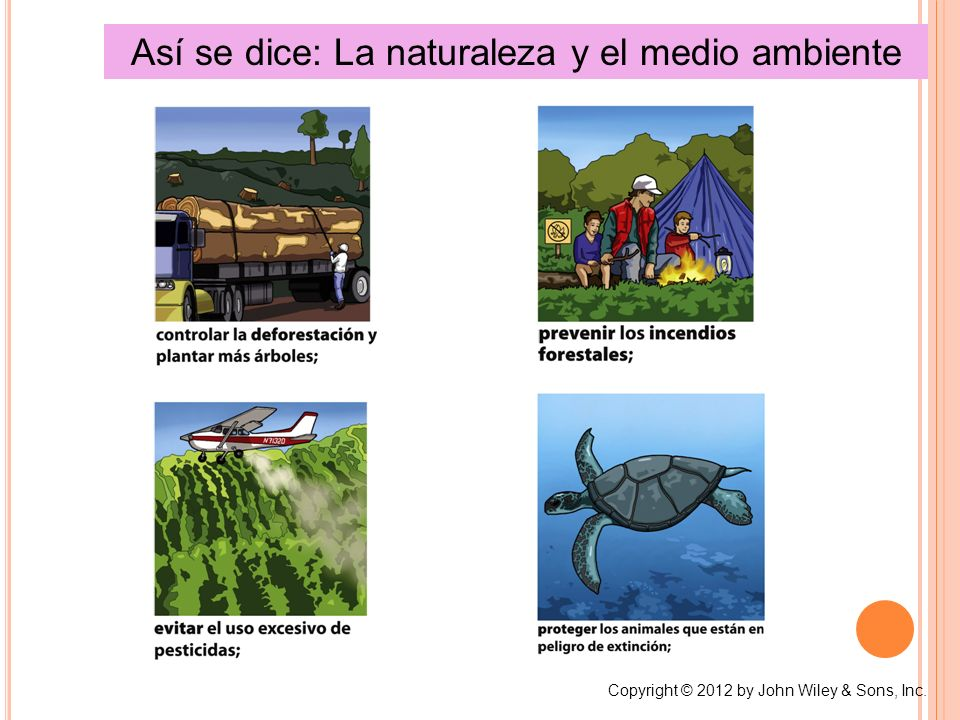 Así se dice: La naturaleza y el medio ambiente Copyright © 2012 by John Wiley & Sons, Inc.