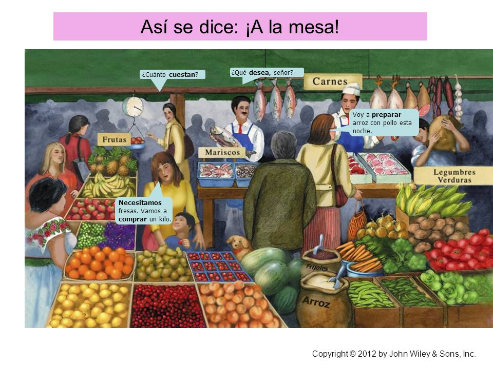 Así se forma 3: Counting from 100 and indicating the year In Hispanic countries, prices of meals and of everyday items are often expressed in thousands of pesos, colones, and so on.