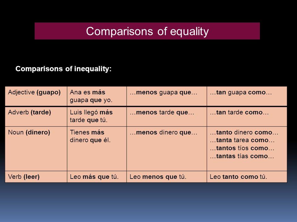 Comparisons of equality Comparisons of inequality: Adjective (guapo)Ana es más guapa que yo. …menos guapa que……tan guapa como… Adverb (tarde)Luis lleg