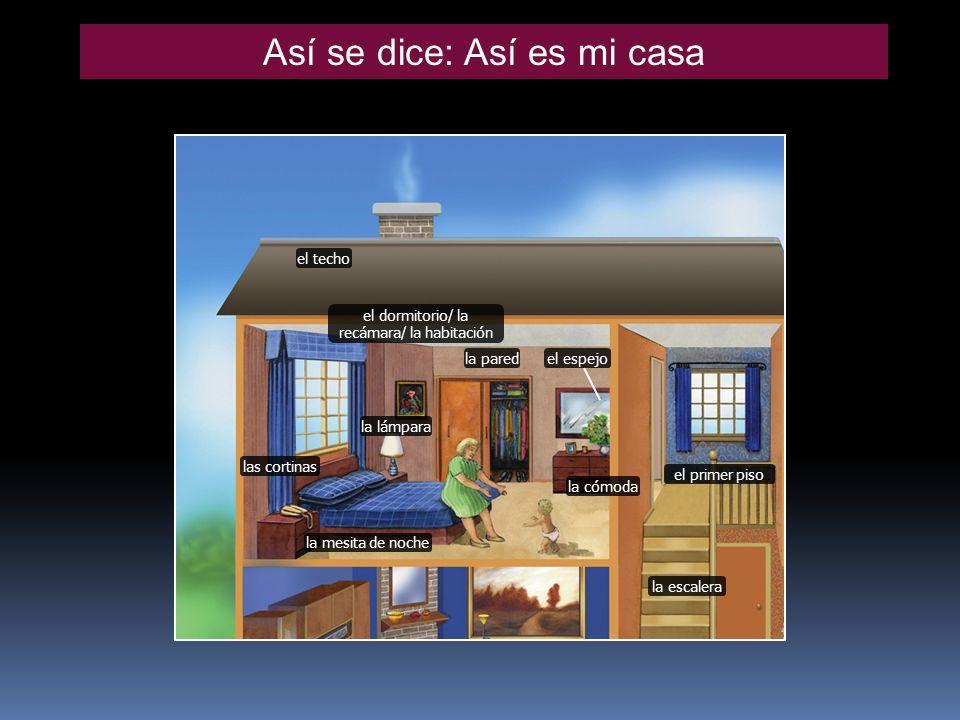 el techo el dormitorio/ la recámara/ la habitación la pared la lámpara el espejo la cómoda la mesita de noche el primer piso las cortinas la escalera
