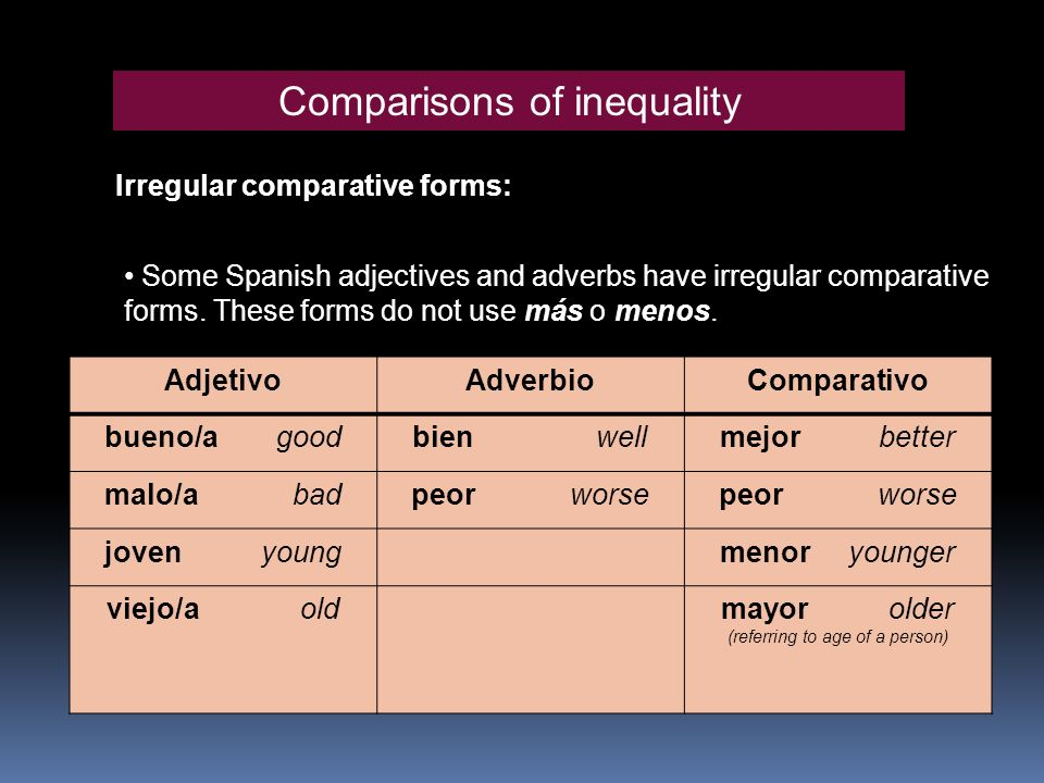 Comparisons of inequality Irregular comparative forms: AdjetivoAdverbioComparativo bueno/a goodbien wellmejor better malo/a badpeor worse joven youngm
