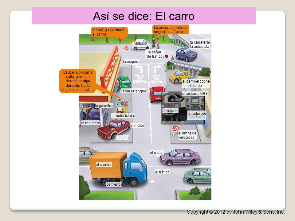 Así se dice: El carro Copyright © 2012 by John Wiley & Sons, Inc. llenar el tanque la gasolina la motocicleta el motor la llanta el camión los frenos