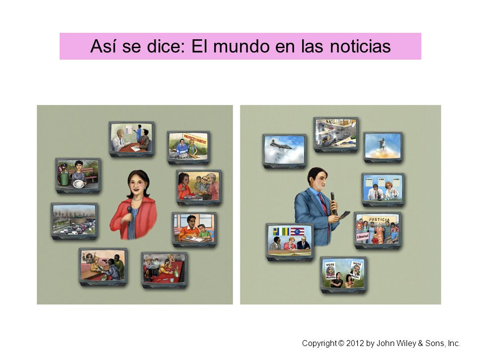 Así se forma 1: The subjunctive with time expressions Copyright © 2012 by John Wiley & Sons, Inc.