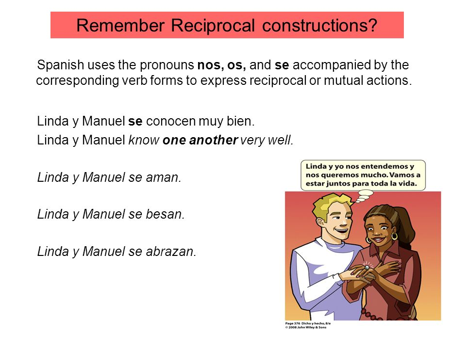 Remember Reciprocal constructions? Spanish uses the pronouns nos, os, and se accompanied by the corresponding verb forms to express reciprocal or mutu