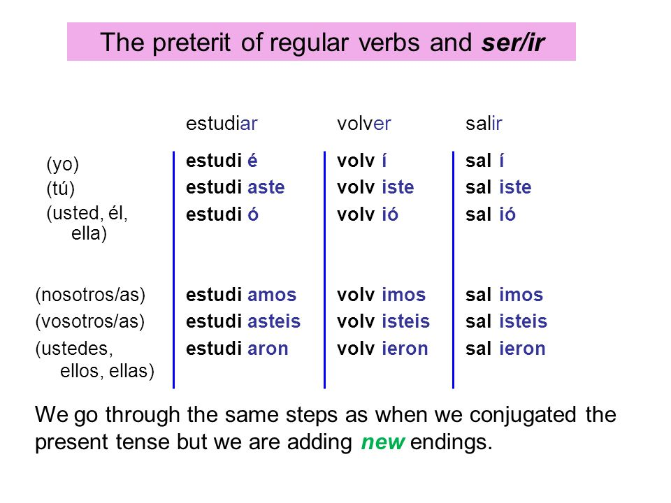 The preterit of regular verbs and ser/ir (yo) (tú) (usted, él, ella) (nosotros/as) (vosotros/as) (ustedes, ellos, ellas) estudi é aste ó amos asteis a