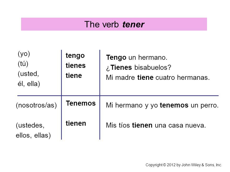 The verb tener (yo) (tú) (usted, él, ella) (nosotros/as) (ustedes, ellos, ellas) tengo tienes tiene Tenemos tienen Tengo un hermano. ¿Tienes bisabuelo