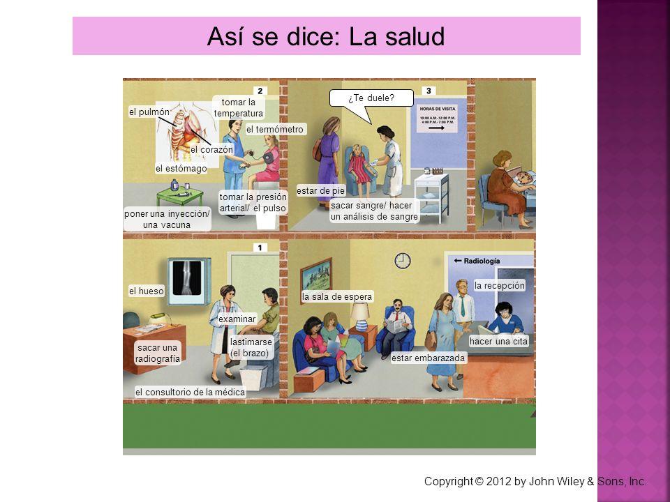 (yo) (tú) (usted, él, ella) (nosotros/as) (vosotros/as) (ustedes, ellos, ellas) era eras era éramos erais eran iba ibas iba íbamos ibais iban ser (to be) ir (to go) ver (to see) veía veías veía veíamos veíais veían Only three verbs are irregular in the imperfect: Copyright © 2012 by John Wiley & Sons, Inc.