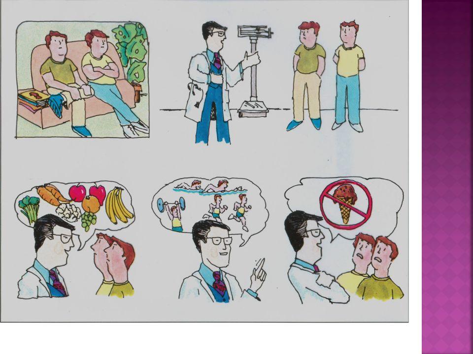 Copyright © 2012 by John Wiley & Sons, Inc. Así se dice: Una visita al consultorio