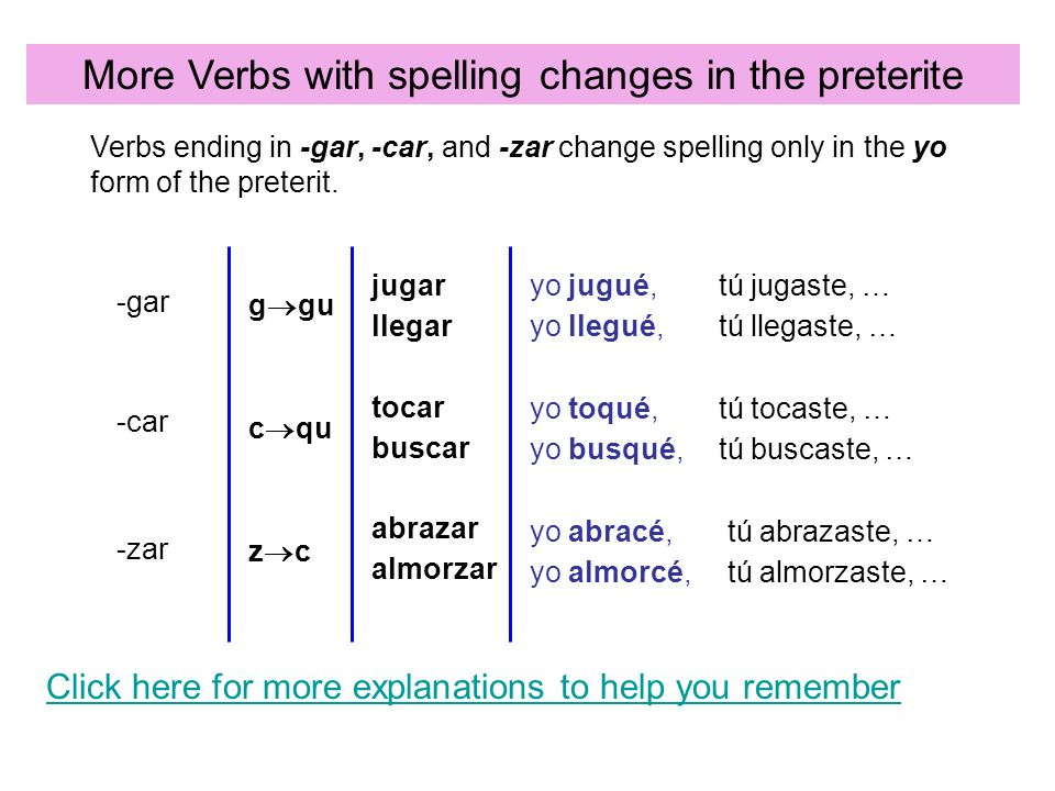 More Verbs with spelling changes in the preterite -gar -car -zar g gu c qu yo jugué, yo llegué, yo toqué, yo busqué, z c jugar llegar tocar buscar abrazar almorzar yo abracé, yo almorcé, tú jugaste, … tú llegaste, … tú tocaste, … tú buscaste, … tú abrazaste, … tú almorzaste, … Verbs ending in -gar, -car, and -zar change spelling only in the yo form of the preterit.