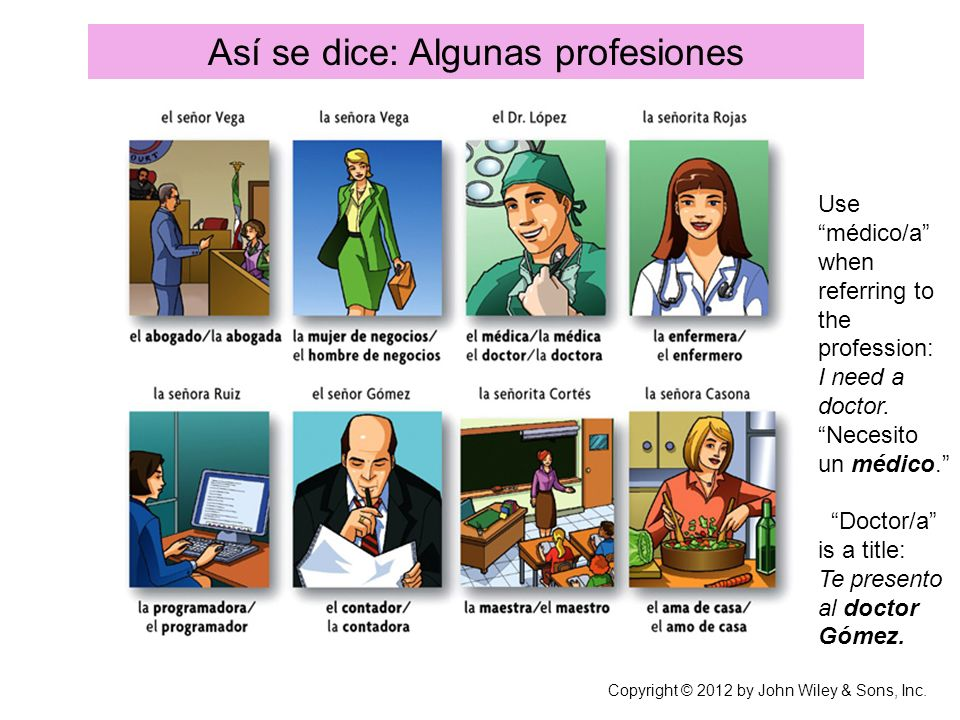 Así se dice: Algunas profesiones Copyright © 2012 by John Wiley & Sons, Inc.