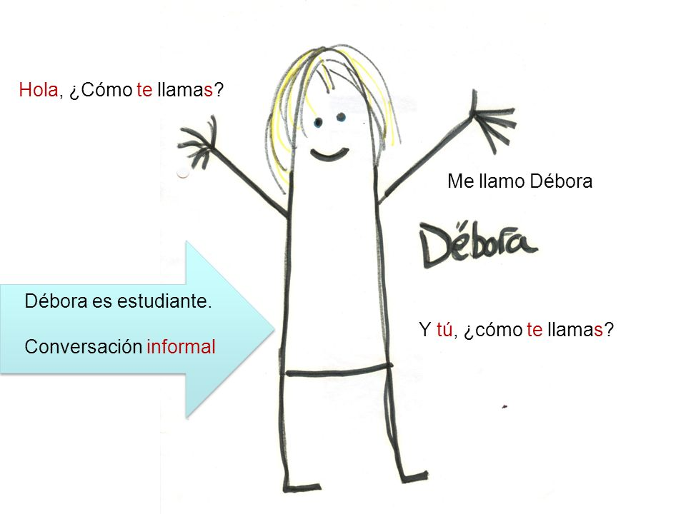 Subject pronouns and the verb ser Some important points about ser and subject pronouns: –Vosotros/as (casual you all) is used only in Spain.