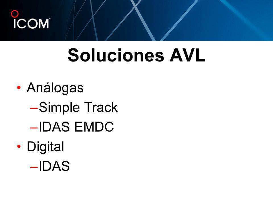 Soluciones AVL Análogas –Simple Track –IDAS EMDC Digital –IDAS