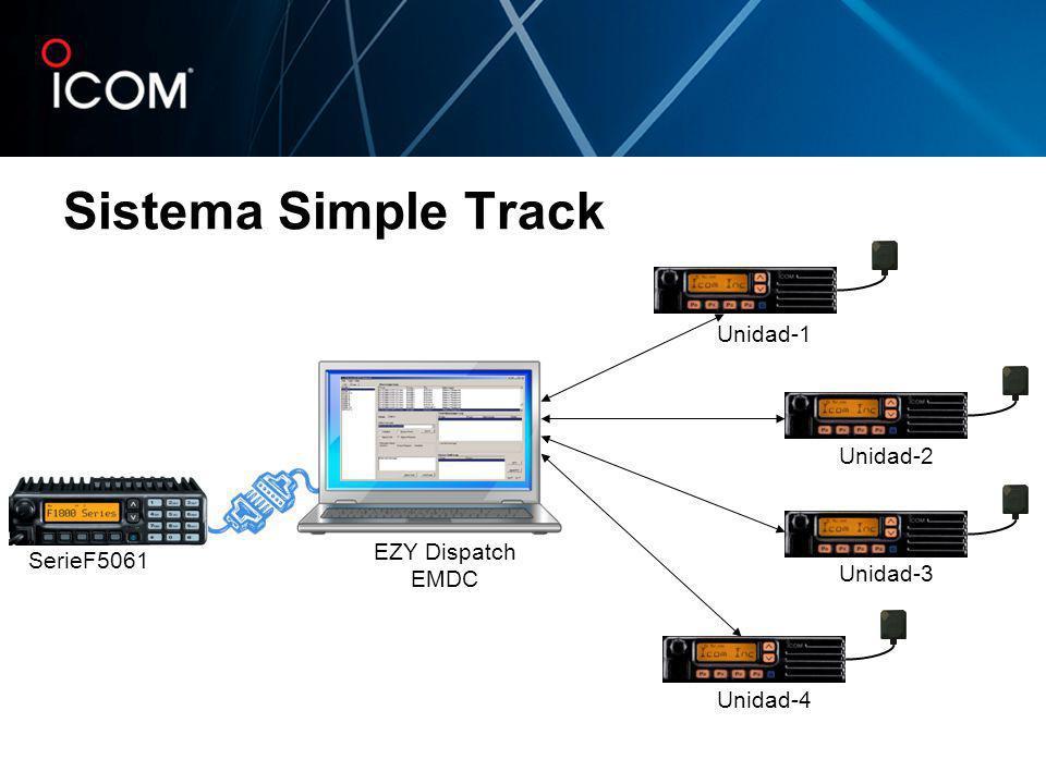 SerieF5061 EZY Dispatch EMDC Unidad-1 Unidad-2 Unidad-3 Unidad-4 Sistema Simple Track